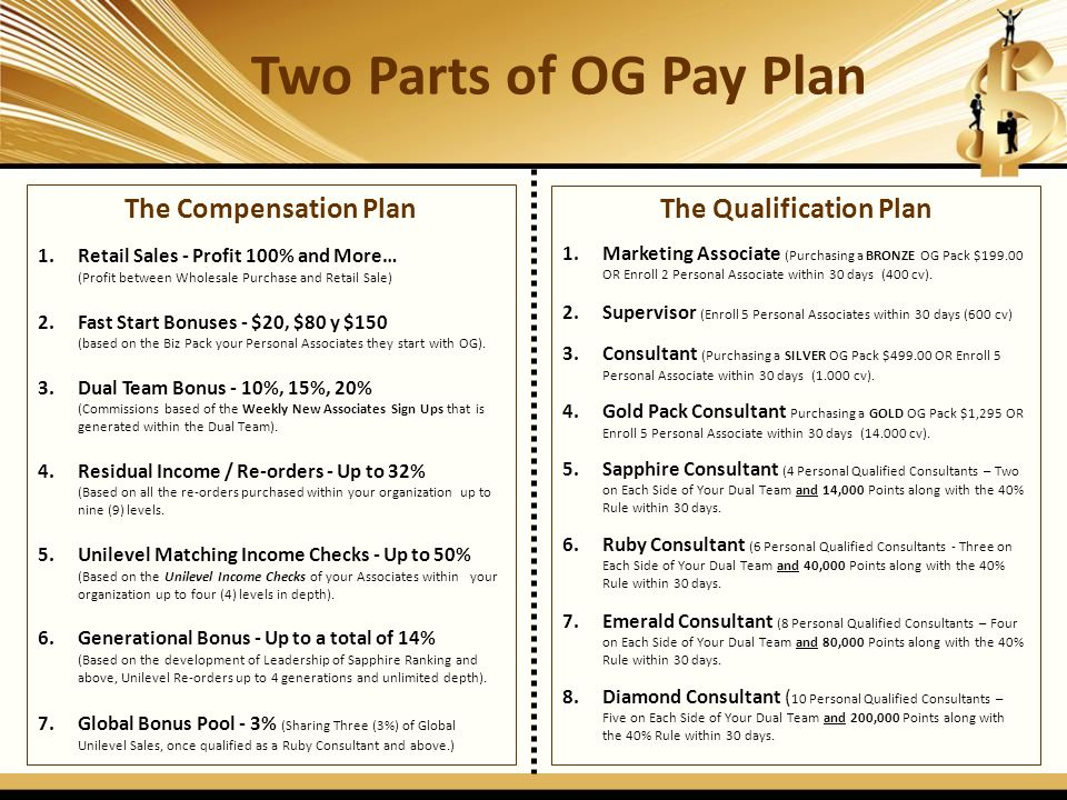 The Qualification Plan