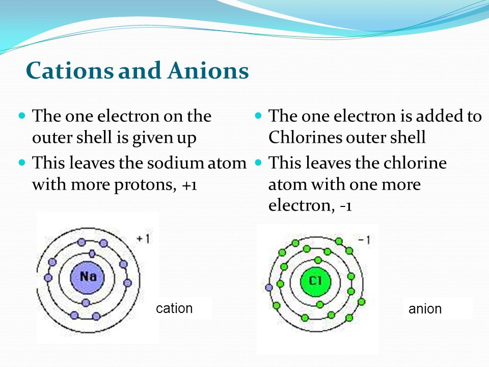 Cations and Anions The one electron on the outer shell is given up