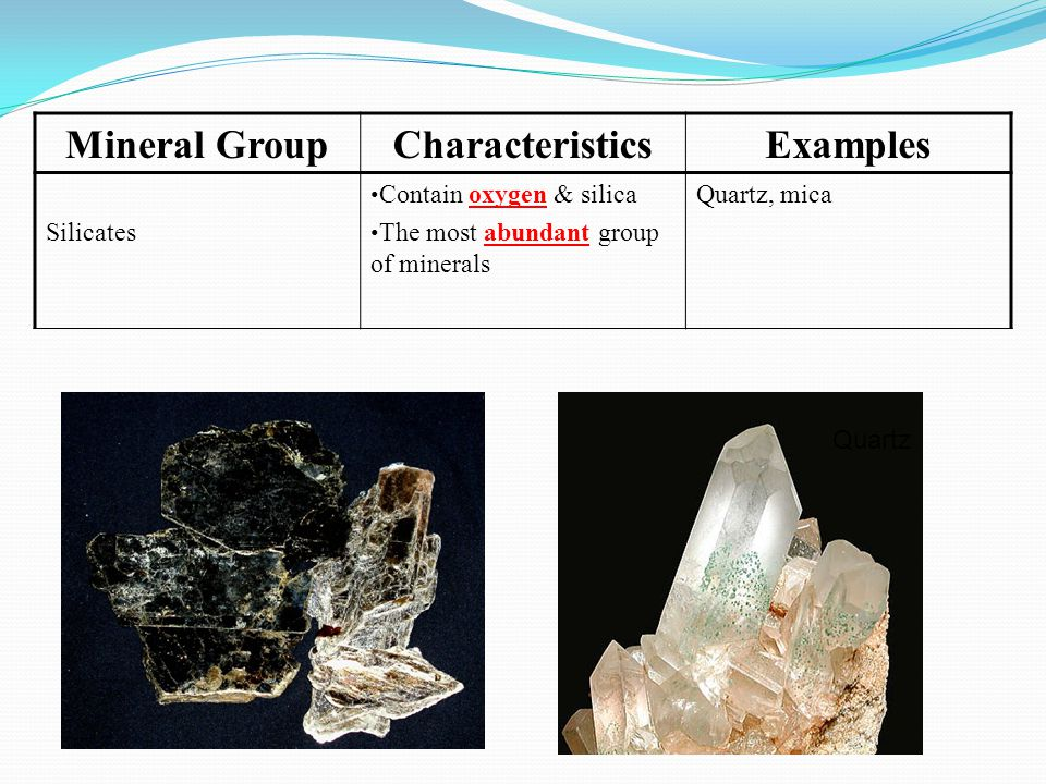 Mineral Group Characteristics Examples