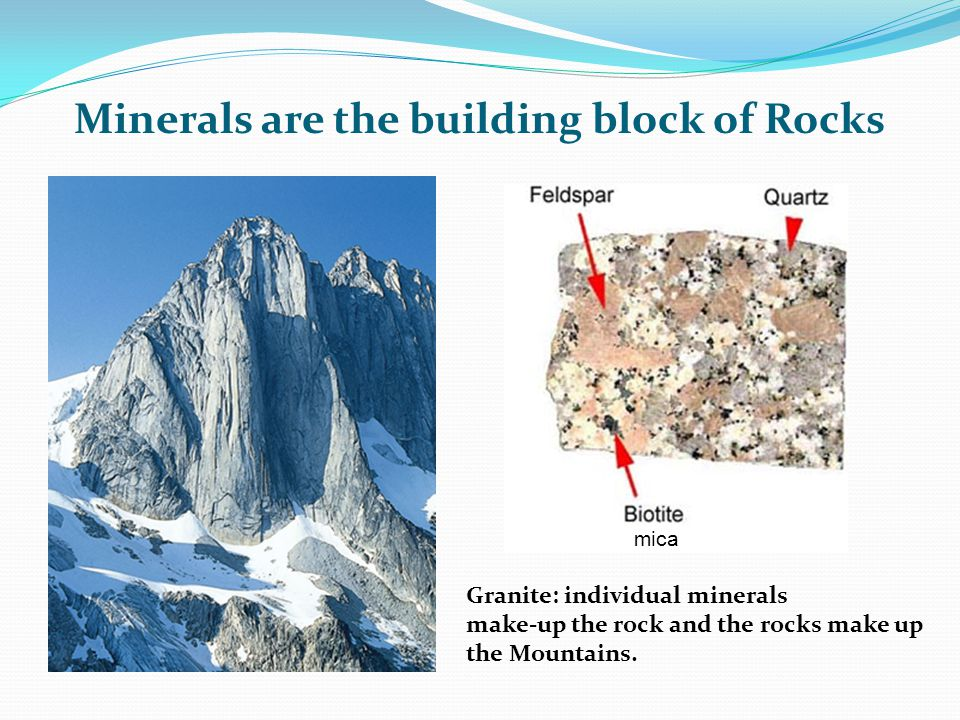 Minerals are the building block of Rocks
