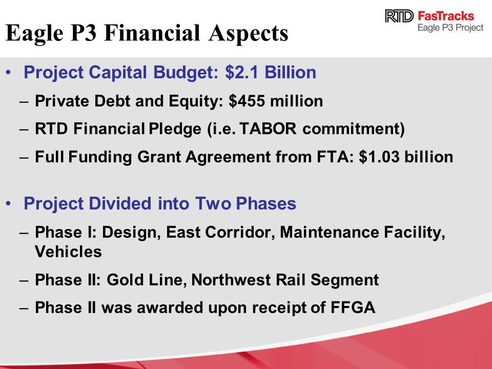 Eagle P3 Financial Aspects