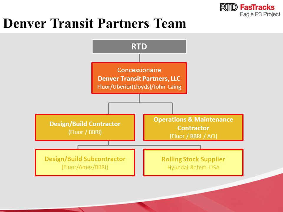 Denver Transit Partners Team