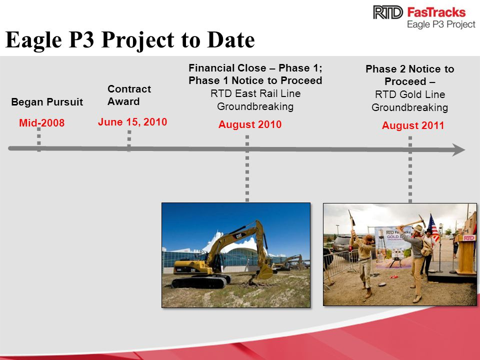 Eagle P3 Project to Date Financial Close – Phase 1; Phase 1 Notice to Proceed. RTD East Rail Line Groundbreaking.