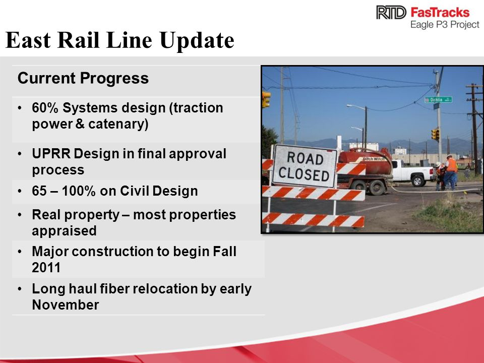 East Rail Line Update Current Progress