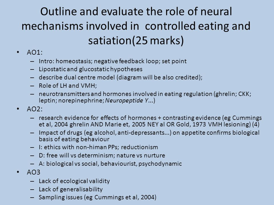 Outline and evaluate the role of neural mechanisms involved in controlled eating and satiation(25 marks)