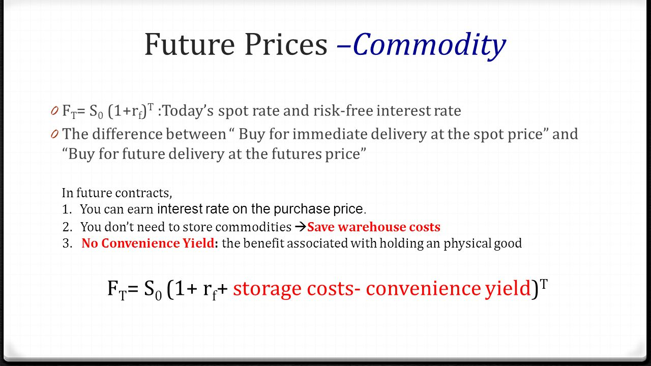 Future Prices –Commodity