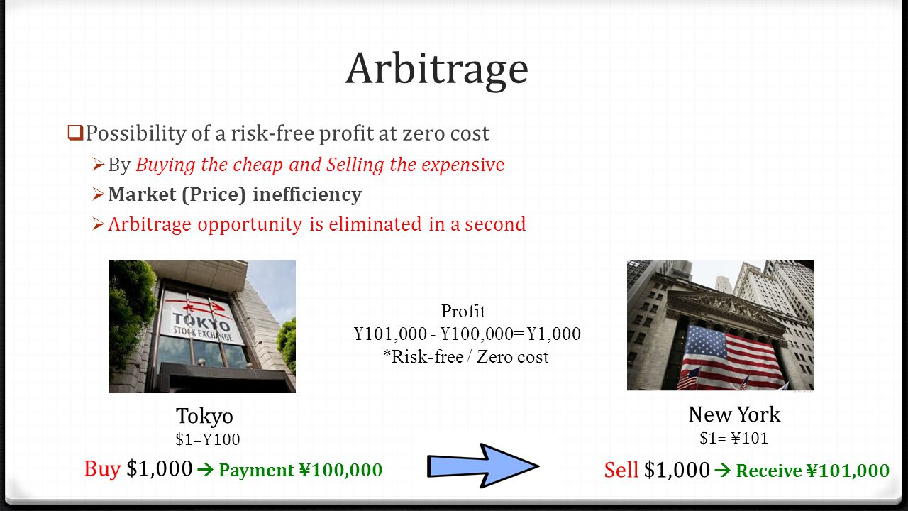 Arbitrage Possibility of a risk-free profit at zero cost New York