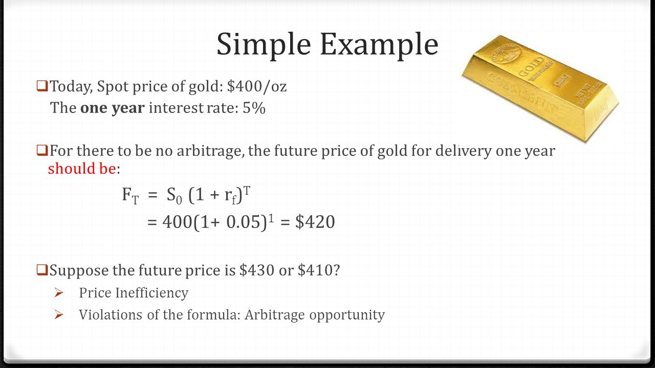 Simple Example Today, Spot price of gold: $400/oz. The one year interest rate: 5%