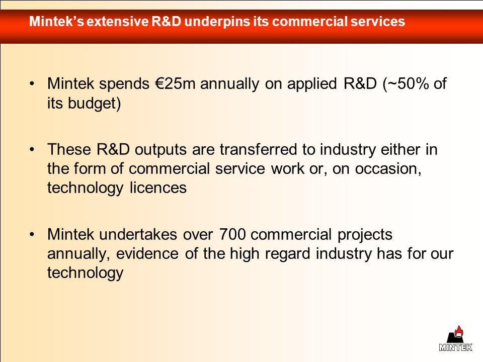 Mintek's extensive R&D underpins its commercial services