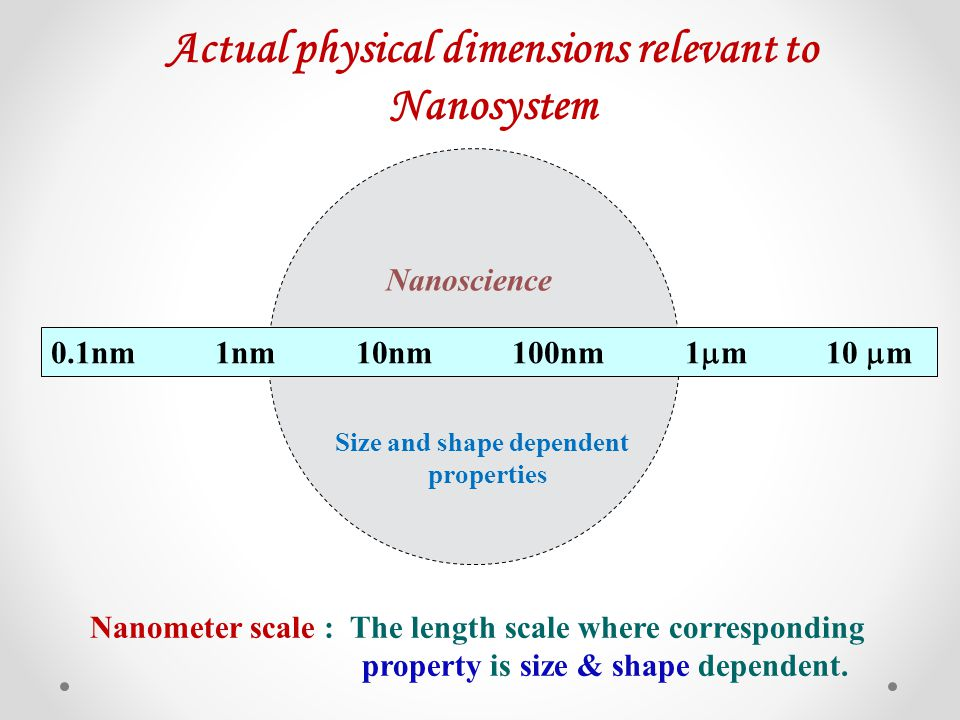 Actual physical dimensions relevant to Nanosystem