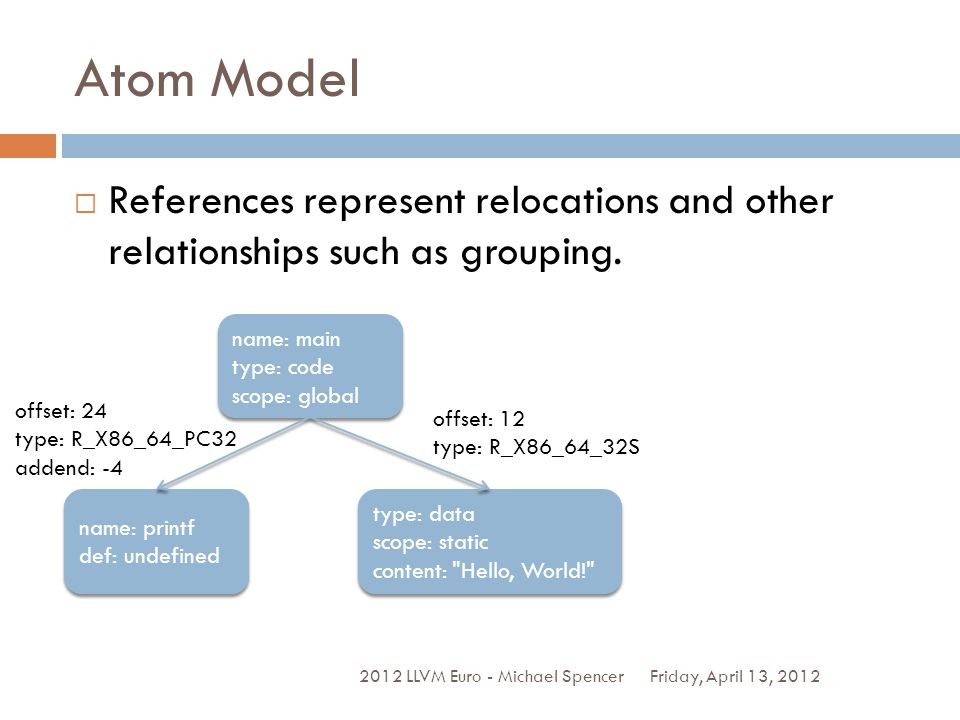 Atom Model References represent relocations and other relationships such as grouping. name: main.
