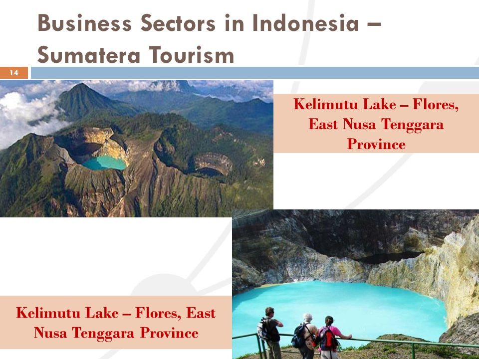 Business Sectors in Indonesia – Sumatera Tourism