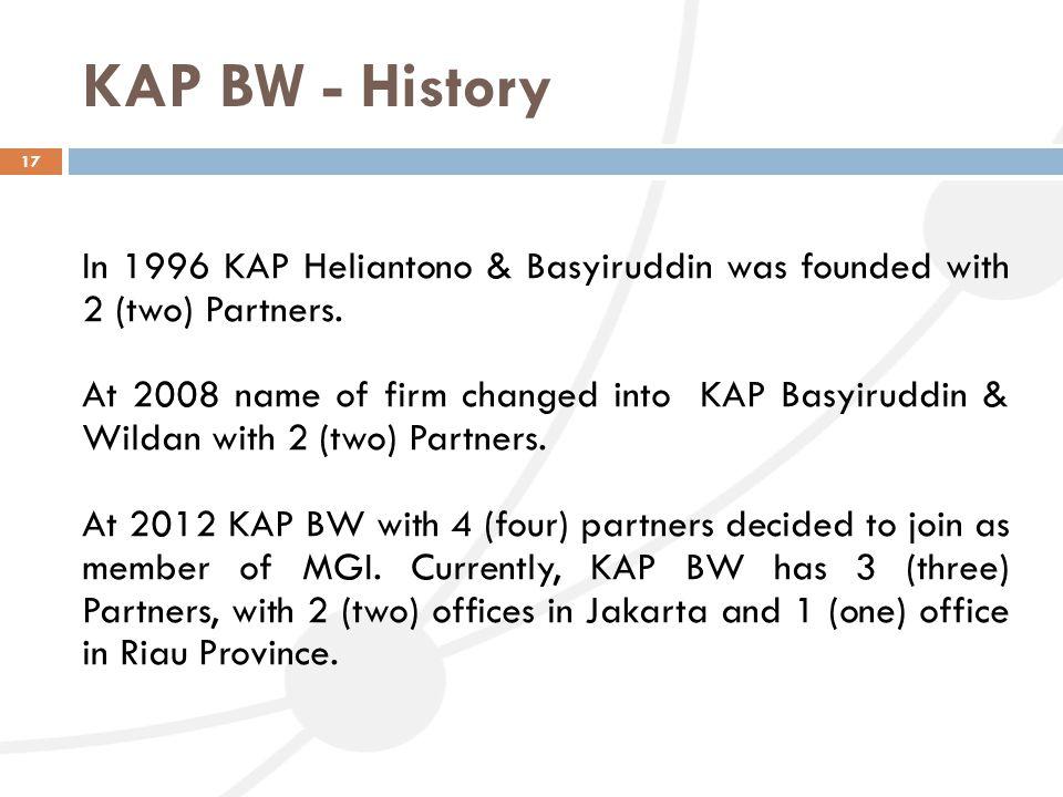 KAP BW - History