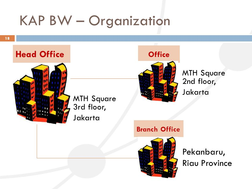 KAP BW – Organization Head Office Pekanbaru, Riau Province