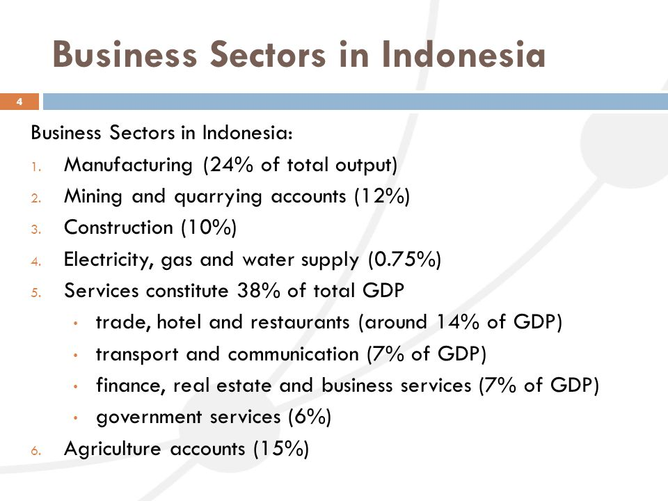 Business Sectors in Indonesia