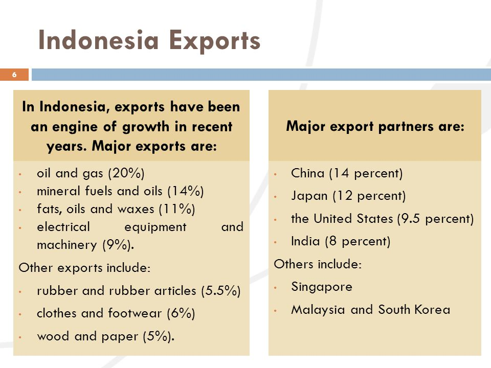 Major export partners are: