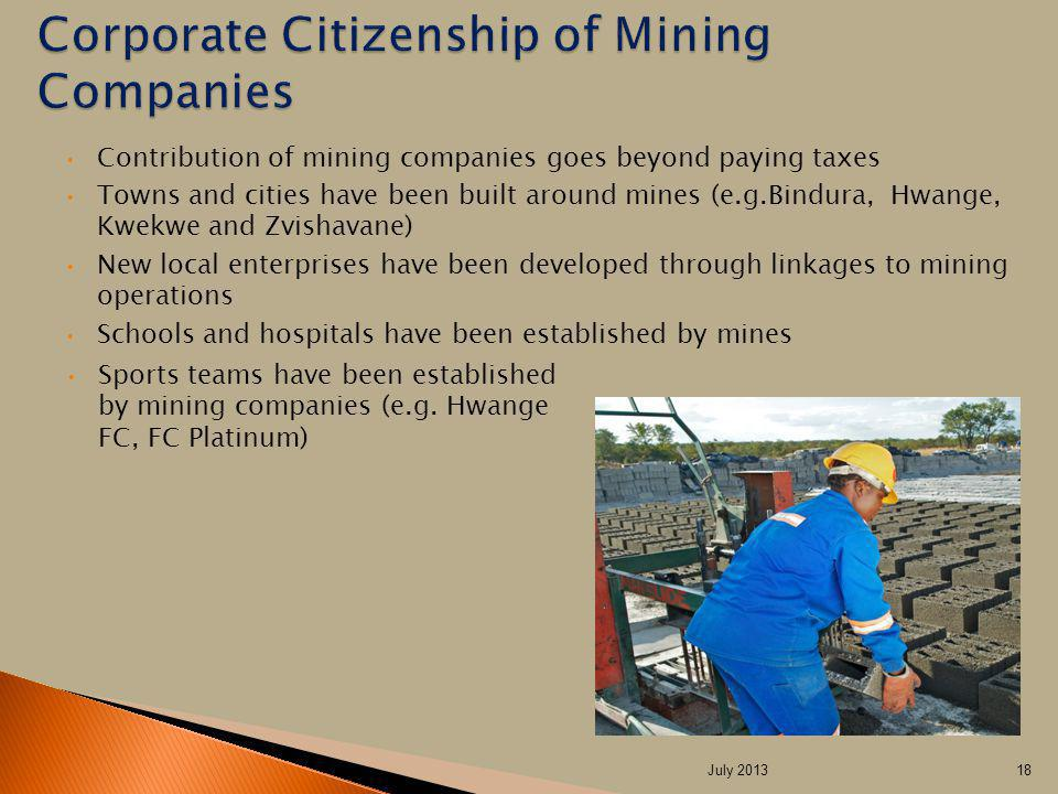 Corporate Citizenship of Mining Companies