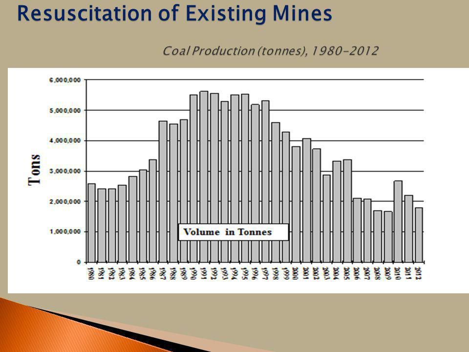 Resuscitation of Existing Mines