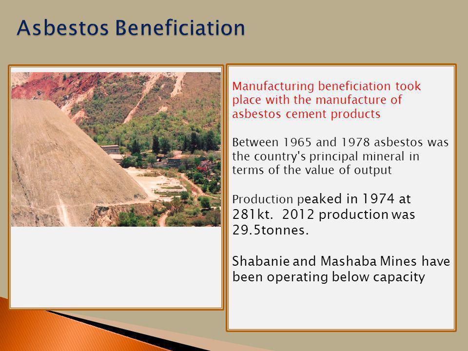 Asbestos Beneficiation