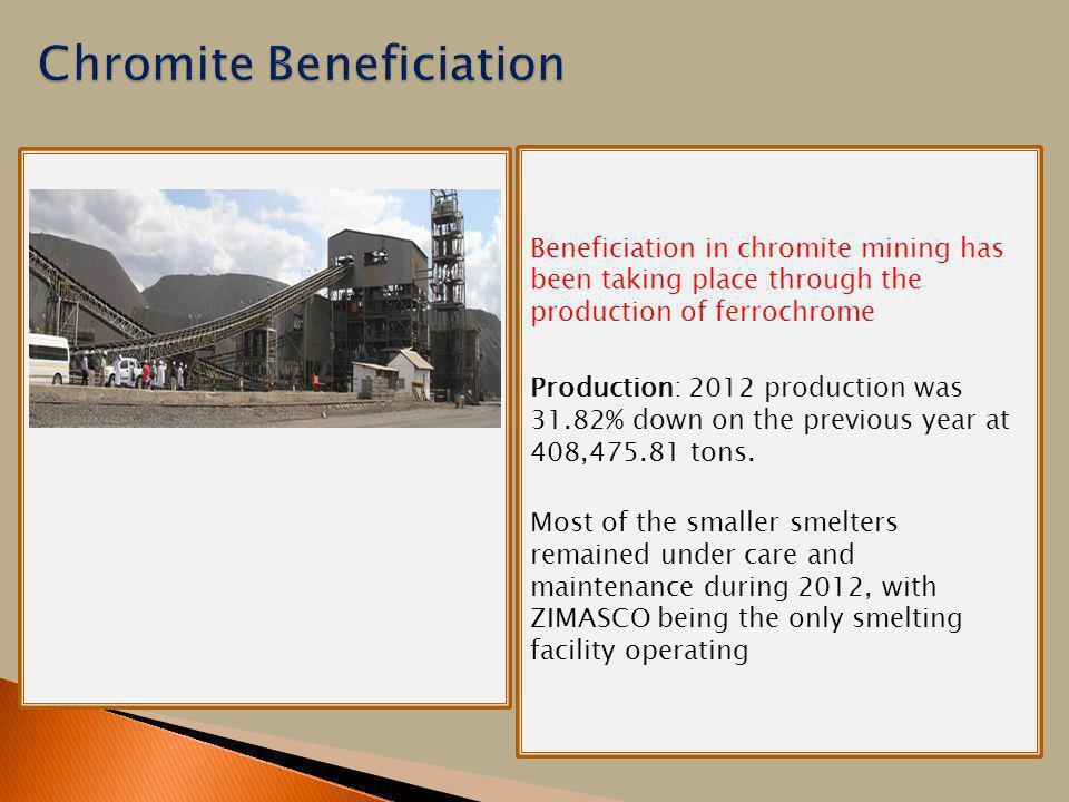 Chromite Beneficiation