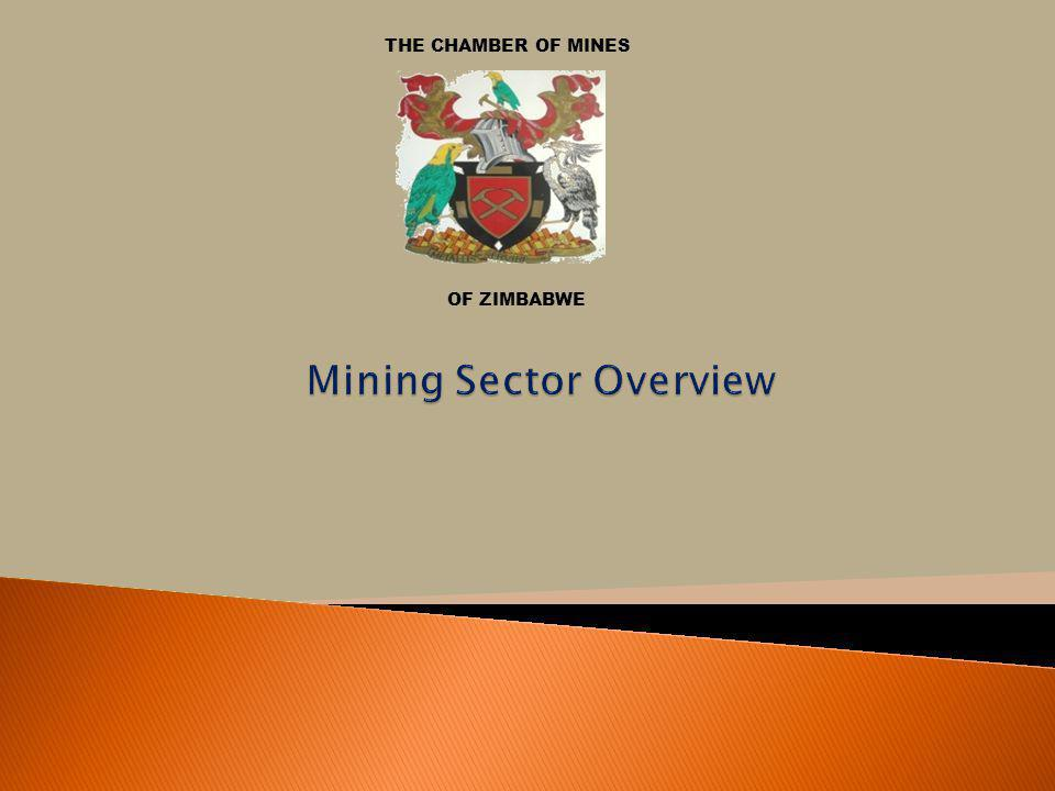 Mining Sector Overview