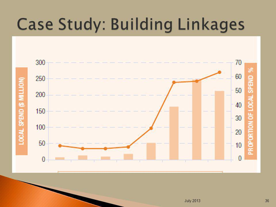 Case Study: Building Linkages