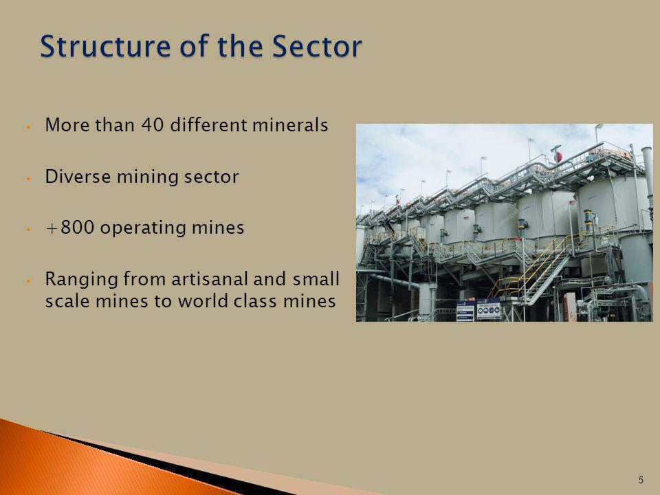 Structure of the Sector