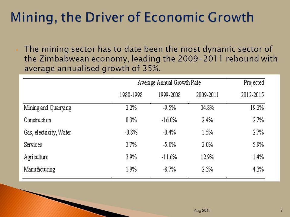 Mining, the Driver of Economic Growth