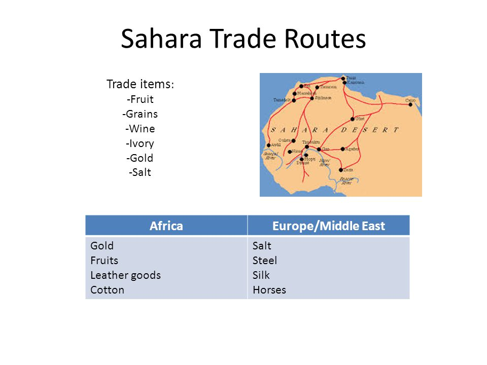 Sahara Trade Routes Trade items: Africa Europe/Middle East -Fruit