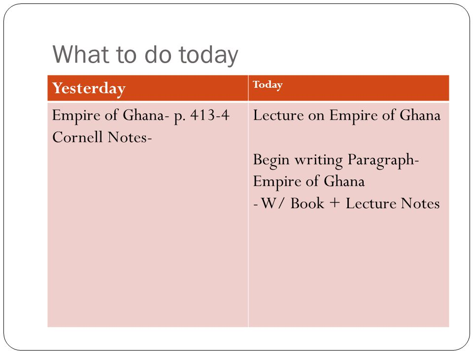 What to do today Yesterday Empire of Ghana- p. 413-4 Cornell Notes-