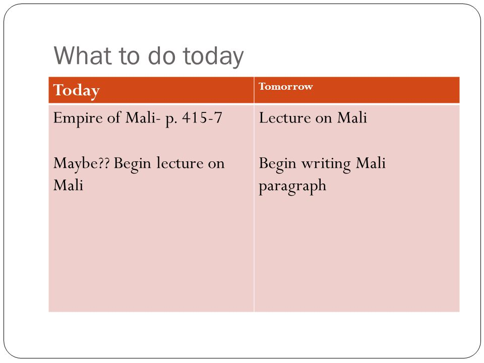 What to do today Today Empire of Mali- p. 415-7
