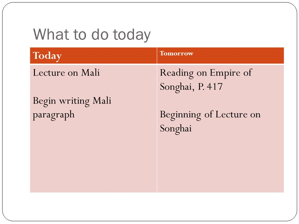 What to do today Today Lecture on Mali Begin writing Mali paragraph