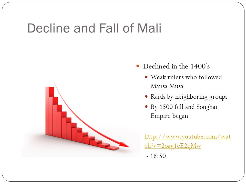 Decline and Fall of Mali