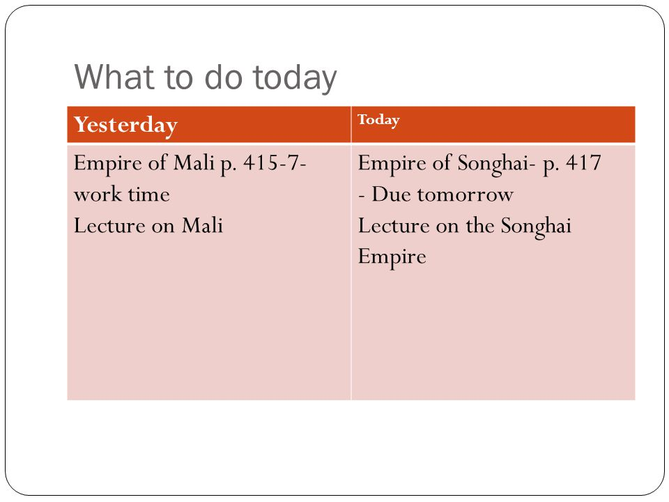 What to do today Yesterday Empire of Mali p. 415-7- work time