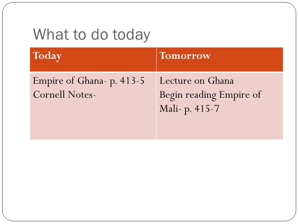 What to do today Today Tomorrow Empire of Ghana- p. 413-5