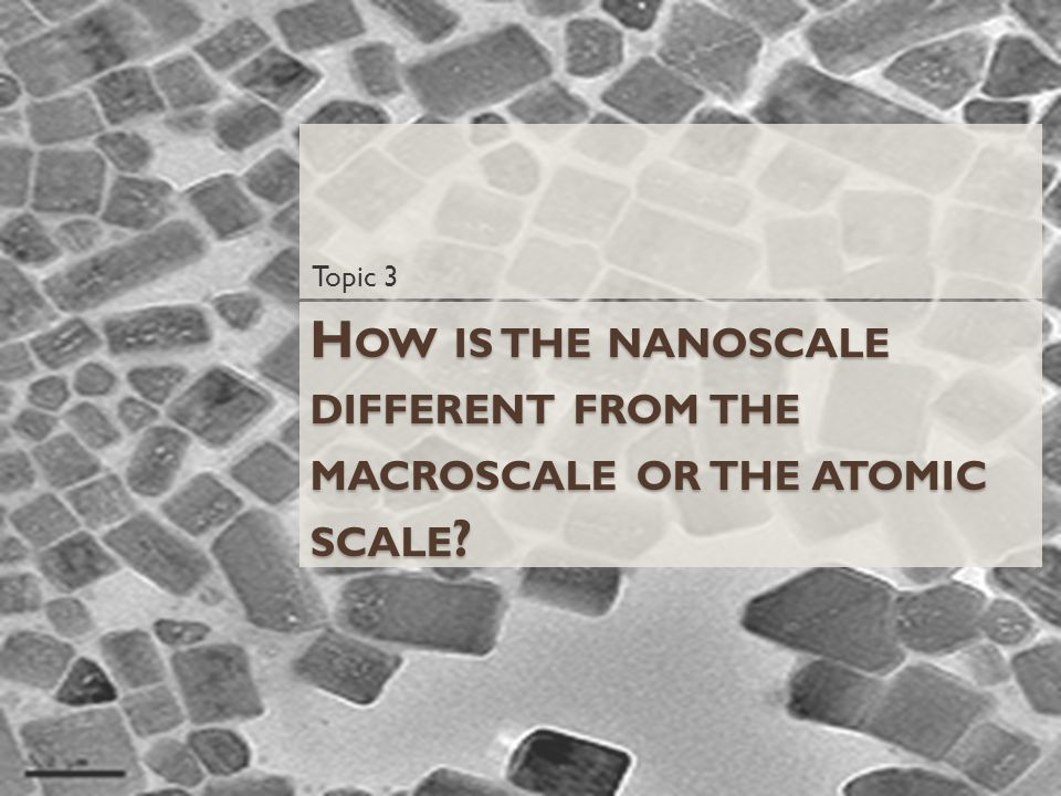 Different Types of Nanomaterials