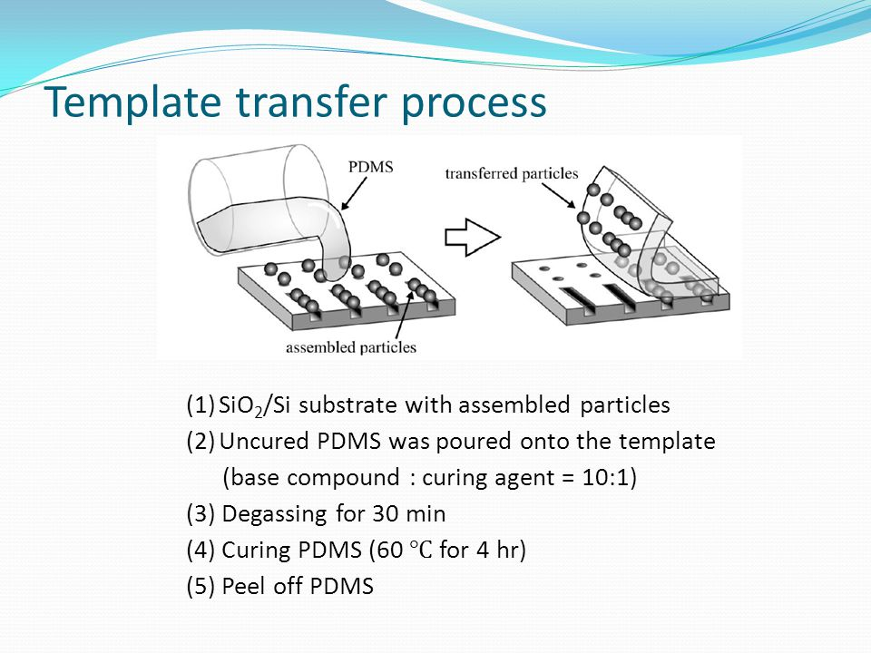Template transfer process