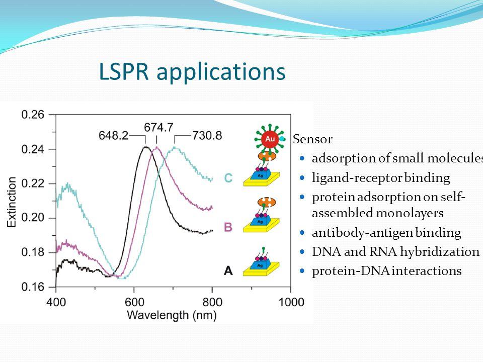 LSPR applications Sensor adsorption of small molecules