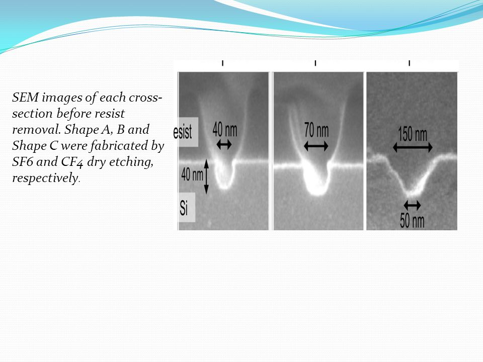 SEM images of each cross-section before resist removal