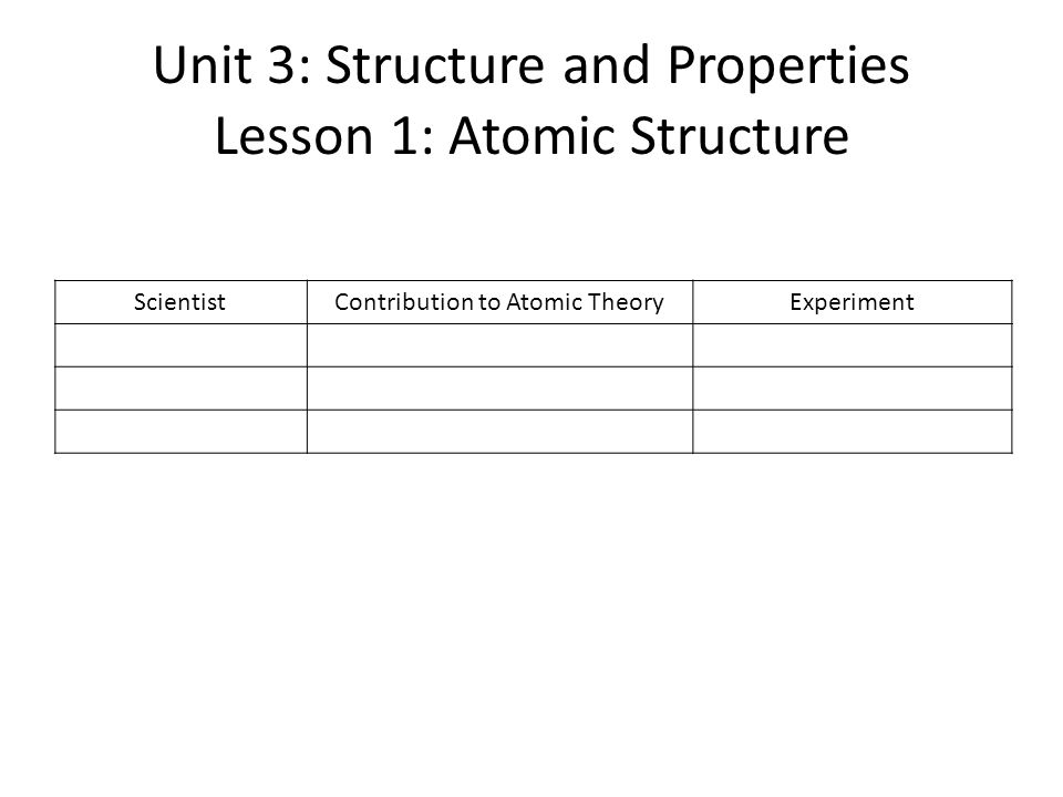 Unit 3: Structure and Properties Lesson 1: Atomic Structure