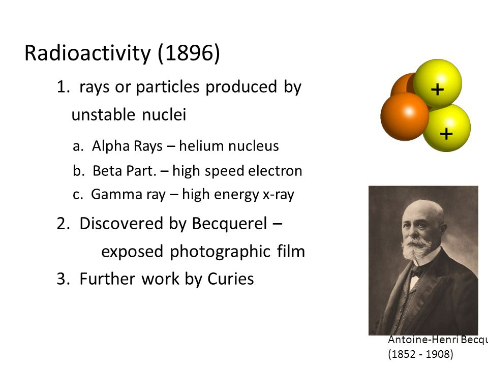 Radioactivity (1896) 1. rays or particles produced by