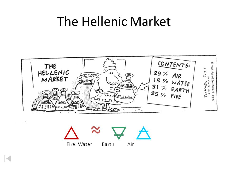 ~ The Hellenic Market Fire Water Earth Air
