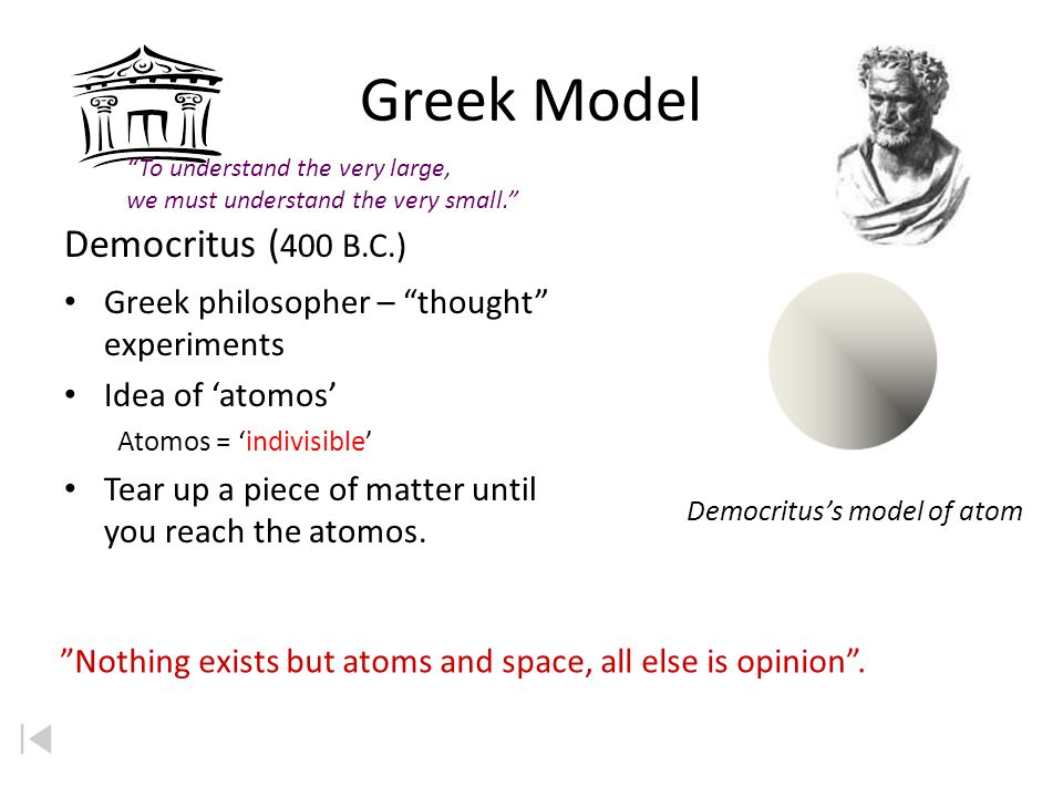 Greek Model Democritus (400 B.C.)