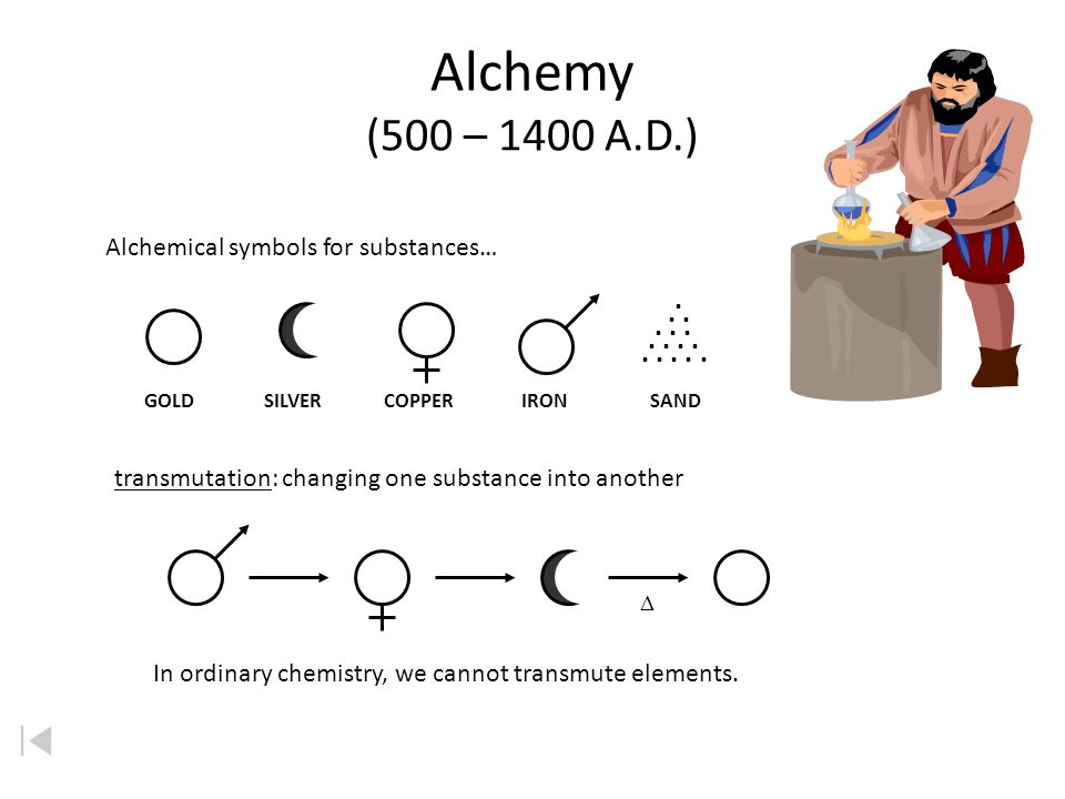 Alchemy (500 – 1400 A.D.) Alchemical symbols for substances… . . . . . . . . . . . . . . . GOLD.