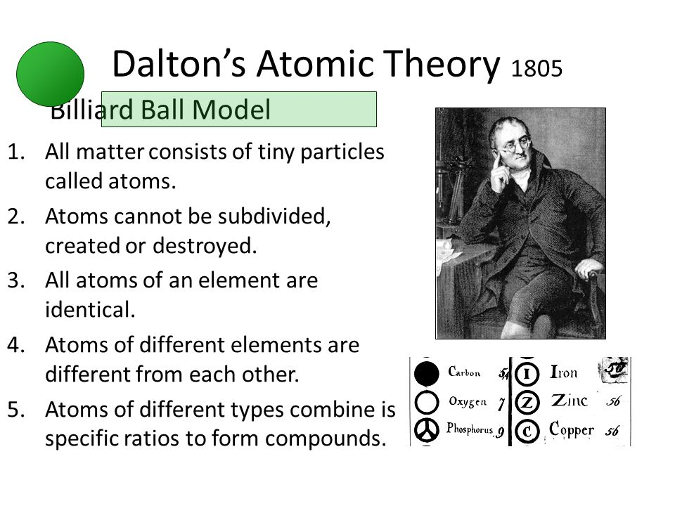 Dalton's Atomic Theory 1805