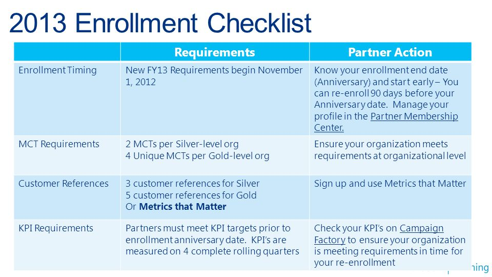 2013 Enrollment Checklist Requirements Partner Action