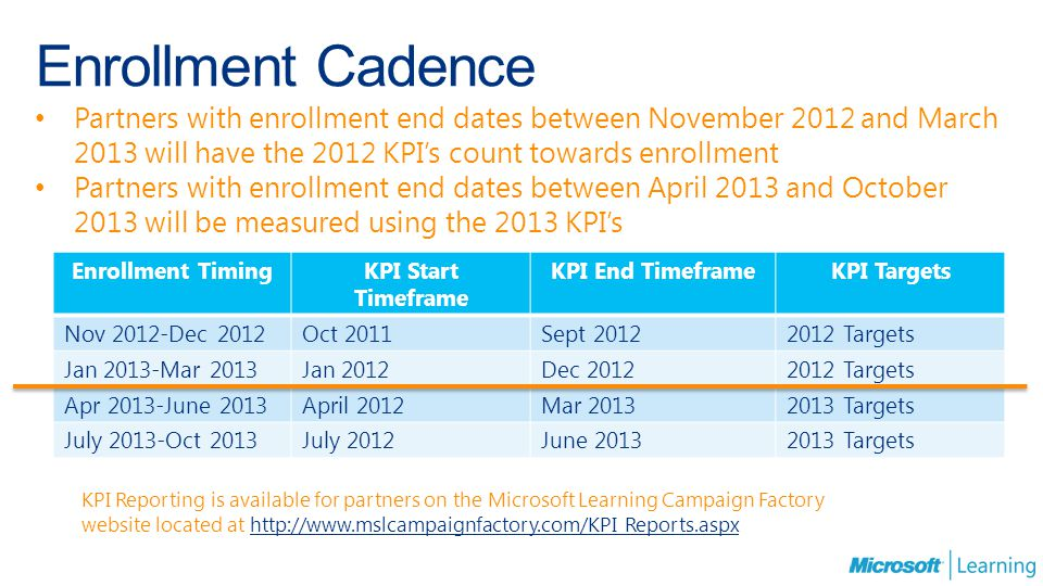 Enrollment Cadence Partners with enrollment end dates between November 2012 and March 2013 will have the 2012 KPI's count towards enrollment.