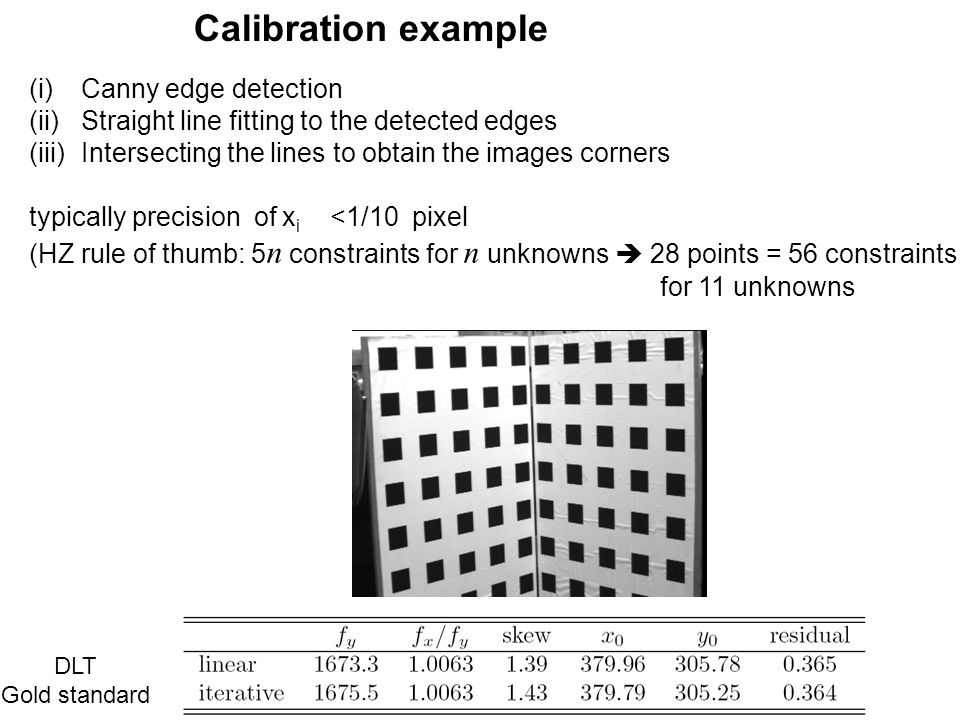 Calibration example Canny edge detection