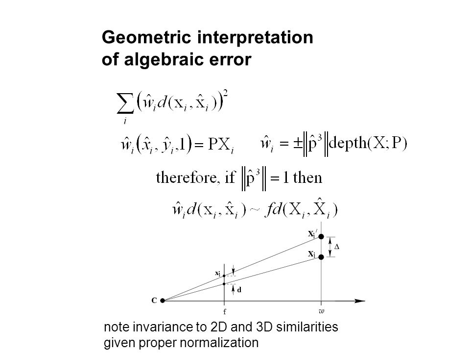Geometric interpretation of algebraic error