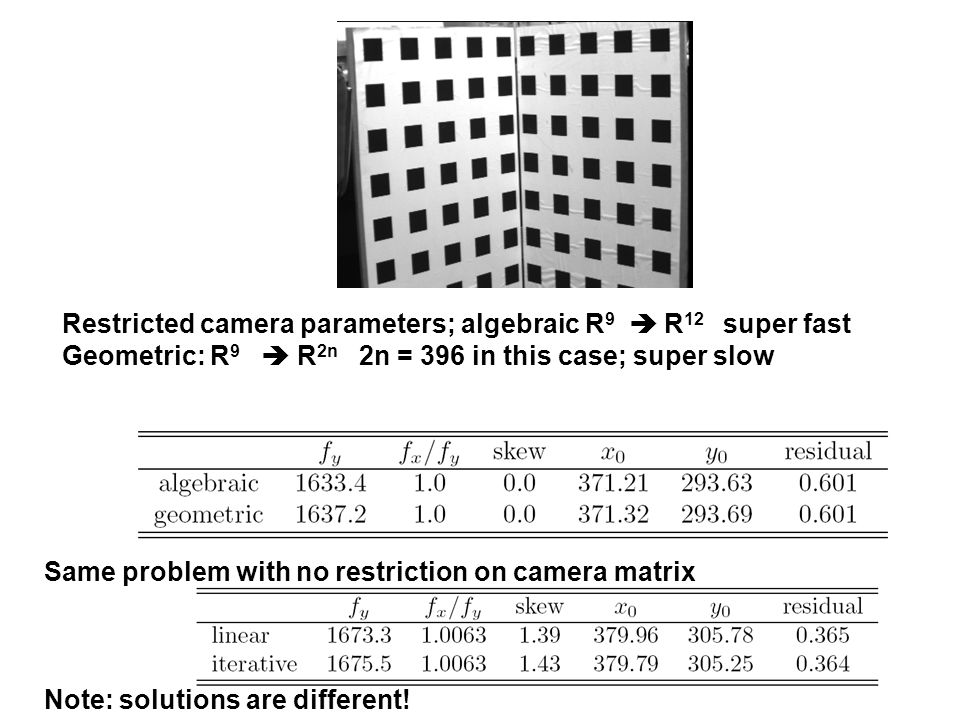 Restricted camera parameters; algebraic R9  R12 super fast